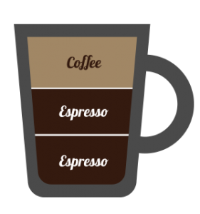 Black Eye Coffee Recipe Diagram