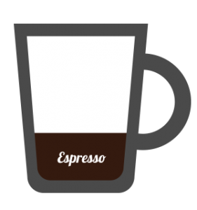 Espresso Coffee Recipe Diagram