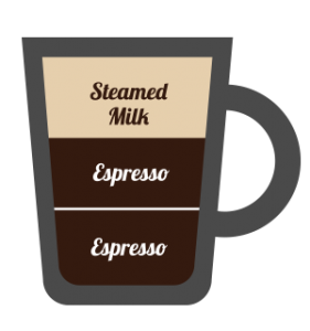 Latte Coffee Recipe Diagram