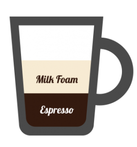 Macchiato Cofffe Recipe Diagram
